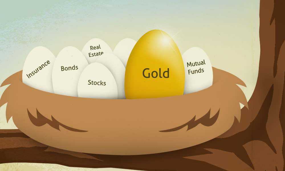 How to Invest in Gold? - 6 Best ways explained in detail