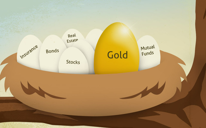 Gold Investment Guide Thumbnail